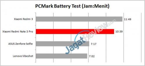 Preview-Xiaomi-Redmi-Note-3-Pro---battcomp