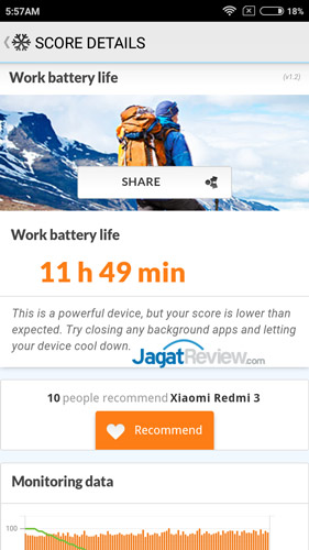 Redmi-3-PCMark-Battery