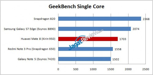 Geekbench-Mate-8