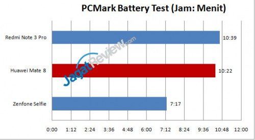 PC-Mark-Battery-Test-Mate-8