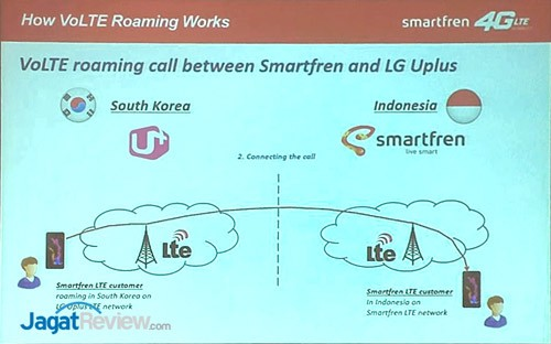 roaming-VoLTE
