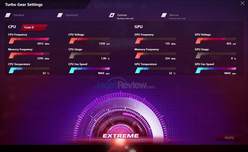 ASUS ROG GX700 Gaming Center (Extreme)