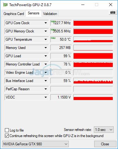ASUS ROG GX700 NVIDIA GTX 980 Clock (Extreme)