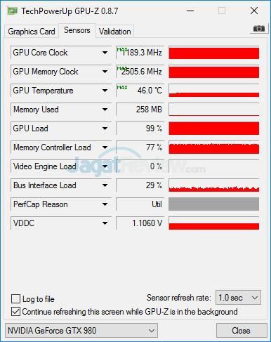 ASUS ROG GX700 NVIDIA GTX 980 Clock (Optimized)