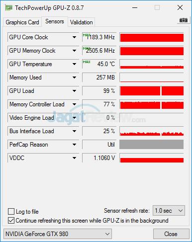 ASUS ROG GX700 NVIDIA GTX 980 Clock (Standard)