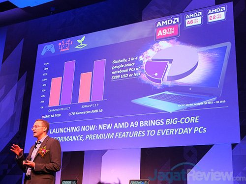 Computex 2016 - AMD APU Bristol Ridge 07