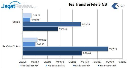 Tes-Transfer-File_02