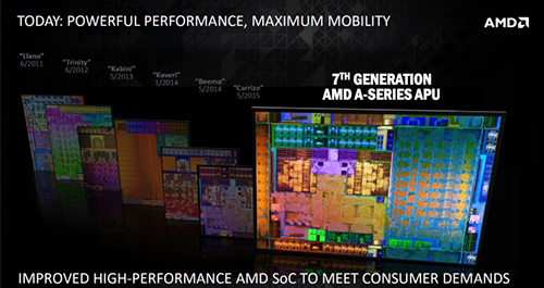 amd-apu-7th-gen-01