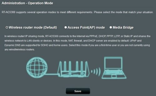 asus-wireless-router-rt-ac5300-operating-mode