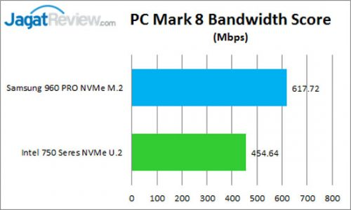 bandwidth-score-pcm8