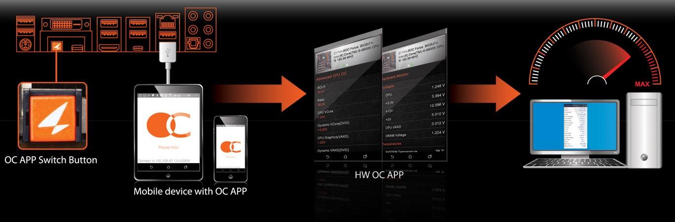 gigabyte-hw-oc-app