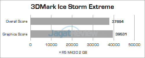 hp-14-am015tx-3dmark-ice-storm-extreme