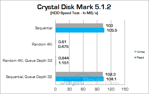 hp-14-am015tx-crystal-disk-mark