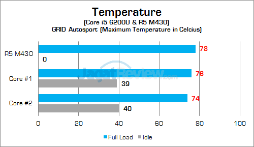 hp-14-am015tx-gpu-temp