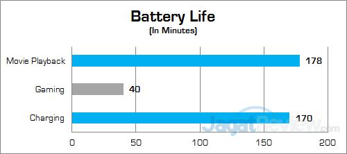 msi-ge72vr-6rf-apache-pro-battery