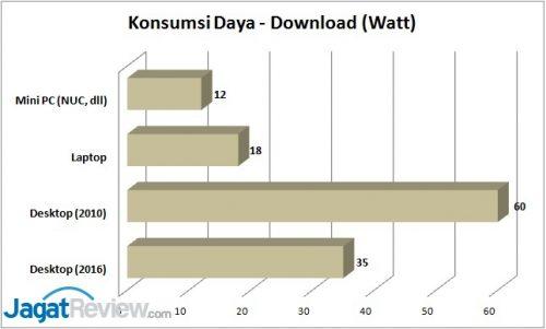 pc-power-consumption-download