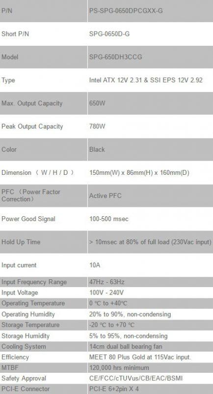 spesifikasi-thermaltake-dps-650g-4