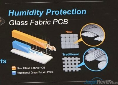 glass-fabric-pcb