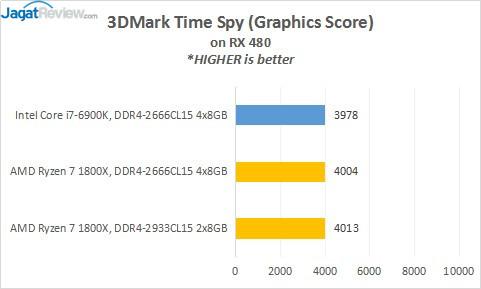 10_3DMarkTS_GPU