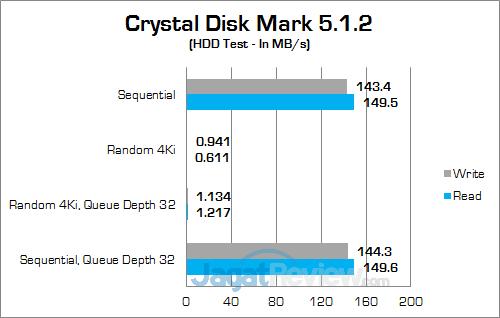 ASUS ROG STRIX GL702VM Crystal Disk Mark HDD