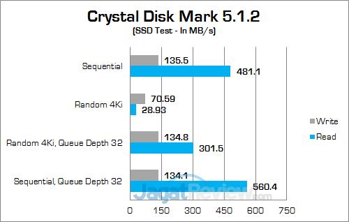 ASUS ROG STRIX GL702VM Crystal Disk Mark SSD