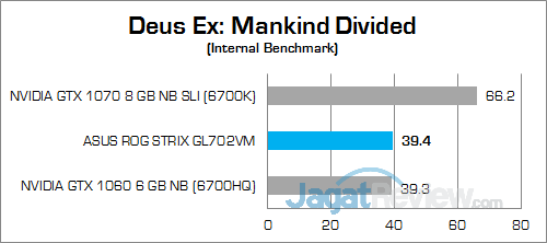 ASUS ROG STRIX GL702VM Deus EX Mankind Divided