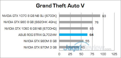 ASUS ROG STRIX GL702VM Grand Theft Auto V