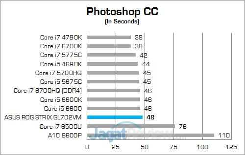 ASUS ROG STRIX GL702VM Photoshop