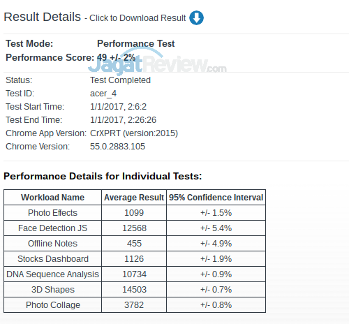 Acer CB3-131-C457 CrXPRT - Performance Test