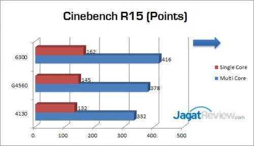 CinebenchR15