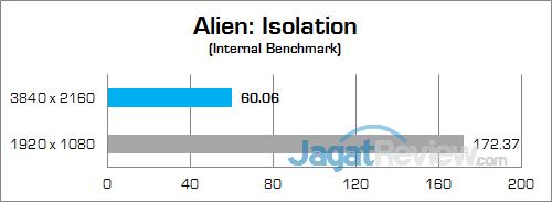 Gigabyte P35X v6 Alien Isolation 01