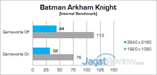 Gigabyte P35X v6 Batman Arkham Knight 01