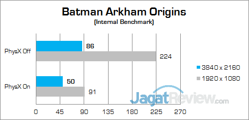 Gigabyte P35X v6 Batman Arkham Origins 01