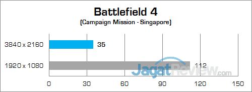 Gigabyte P35X v6 Battlefield 4 01