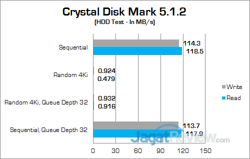 Gigabyte P35X v6 Crystal Disk Mark HDD
