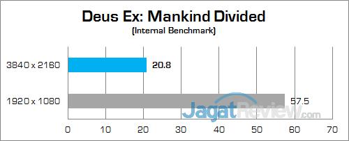 Gigabyte P35X v6 Deus EX Mankind Divided 01