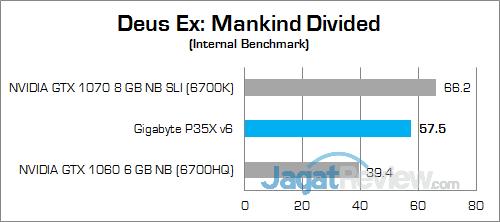 Gigabyte P35X v6 Deus EX Mankind Divided 02
