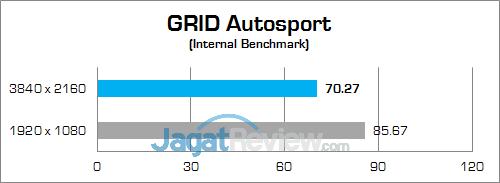 Gigabyte P35X v6 GRID Autosport 01
