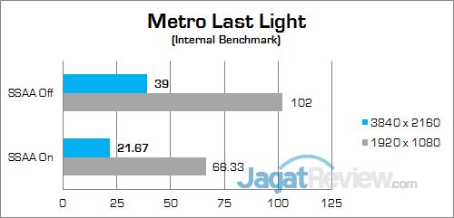 Gigabyte P35X v6 Metro Last Light 01