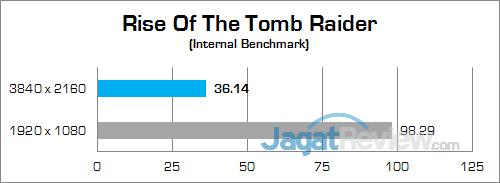 Gigabyte P35X v6 Rise Of The Tomb Raider 01