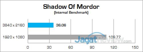 Gigabyte P35X v6 Shadow Of Mordor 01