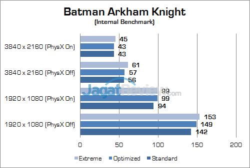 ASUS ROG GX800 Batman Arkham Knight 01