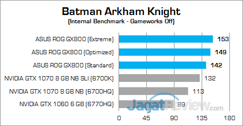 ASUS ROG GX800 Batman Arkham Knight 02