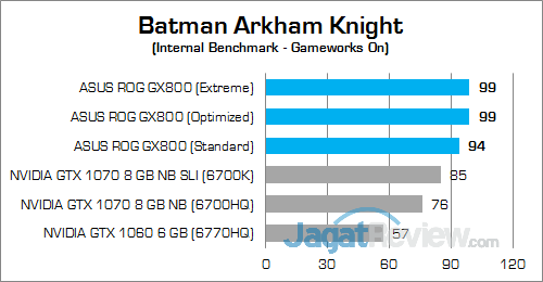 ASUS ROG GX800 Batman Arkham Knight 03