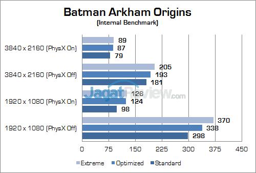 ASUS ROG GX800 Batman Arkham Origins 01