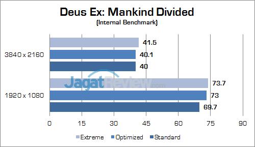 ASUS ROG GX800 Deus Ex Mankind Divided 01
