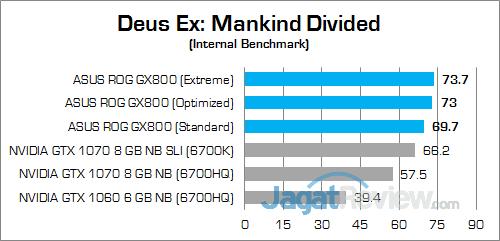 ASUS ROG GX800 Deus Ex Mankind Divided 02