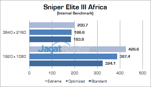 ASUS ROG GX800 Sniper Elite III Africa 01