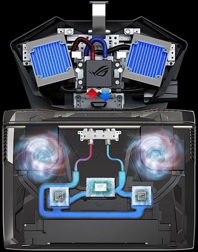 ASUS ROG GX800 Cooling Scheme