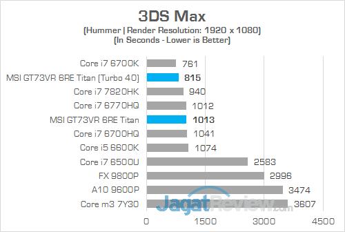 MSI GT73VR 6RE Titan 3DS Max